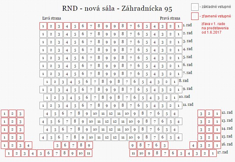 3ebf64431 Predstavenia RND v Bratislave na Záhradníckej 95 - september 2019